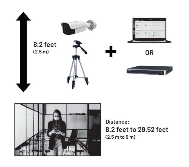 solution-1-Bullet-Camera